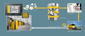 Industrie 4.0 solutions for the pharmaceutical industry: Full life-cycle efficiency